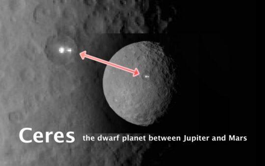 Ceres dwarf planet got a glowing Spot