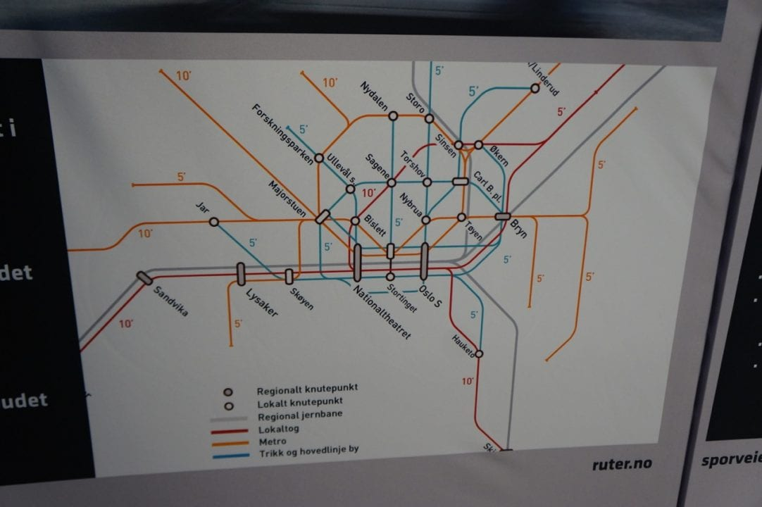 Ruter Oslo Future Plan
