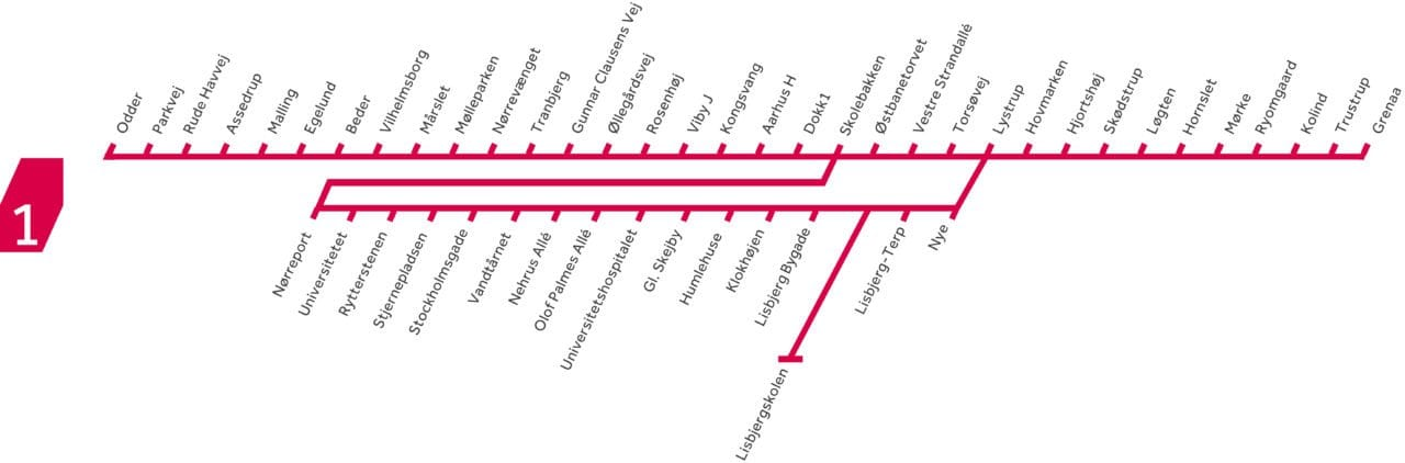 Aarhus Light Rail