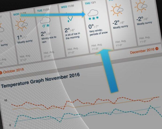 Snow prediction in Oslo