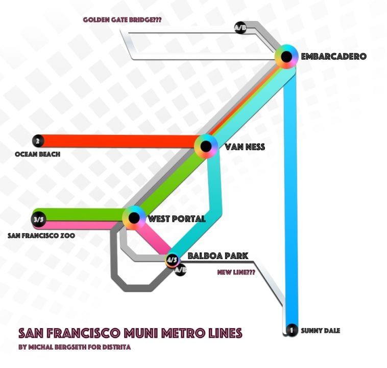 Get to Know the different Public Transportation options in San Francisco 1