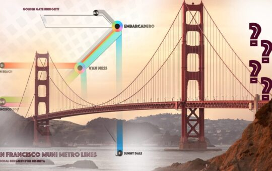 Get to Know the different Public Transportation options in San Francisco