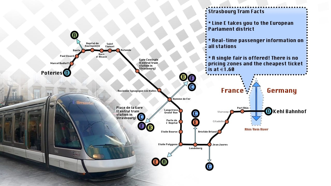 Tram network in Strasbourg