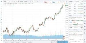 Tradingview free stock charts