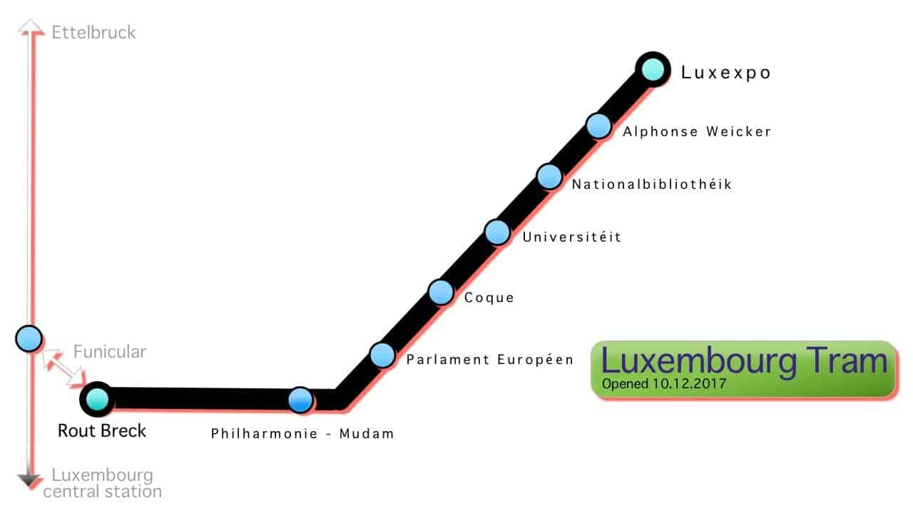 Return of Tram in Luxembourg and Massive Tram and Metro Updates 1