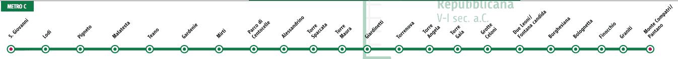 Metro Public Transportation Network in Rome