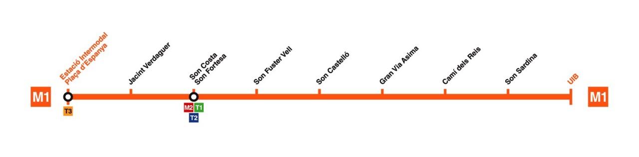 Try the Unique Metro on Mallorca 2