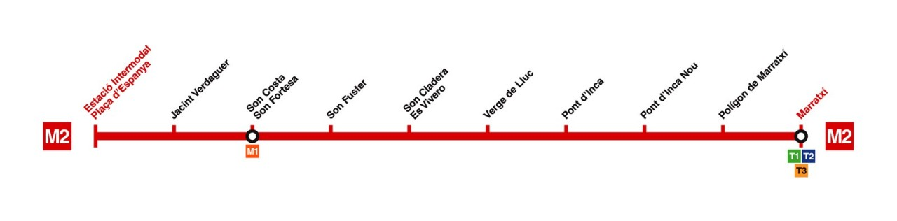 Try the Unique Metro on Mallorca 3