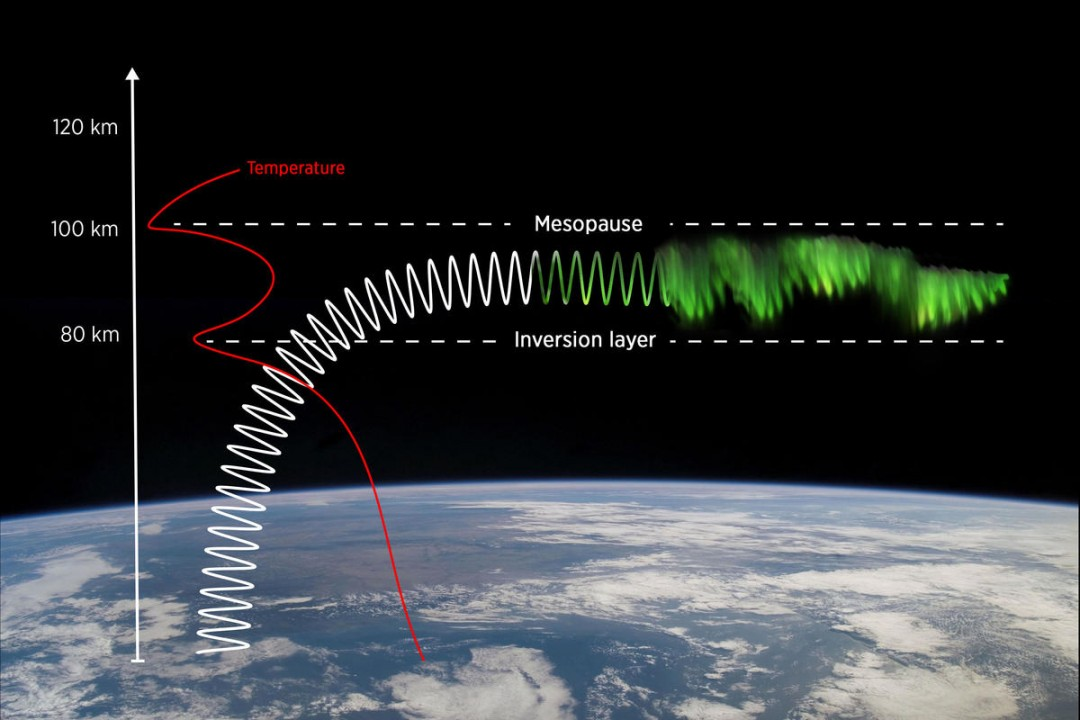 A new type of Northern Lights discovered 1
