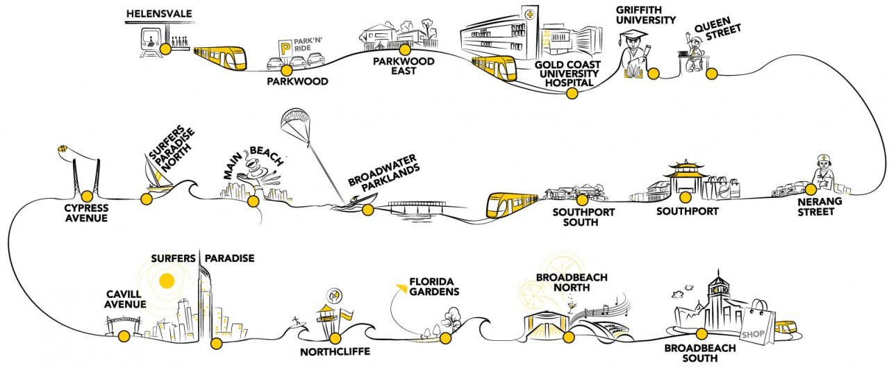 The Reincarnation of Light Rail systems in Australia Revealed 25