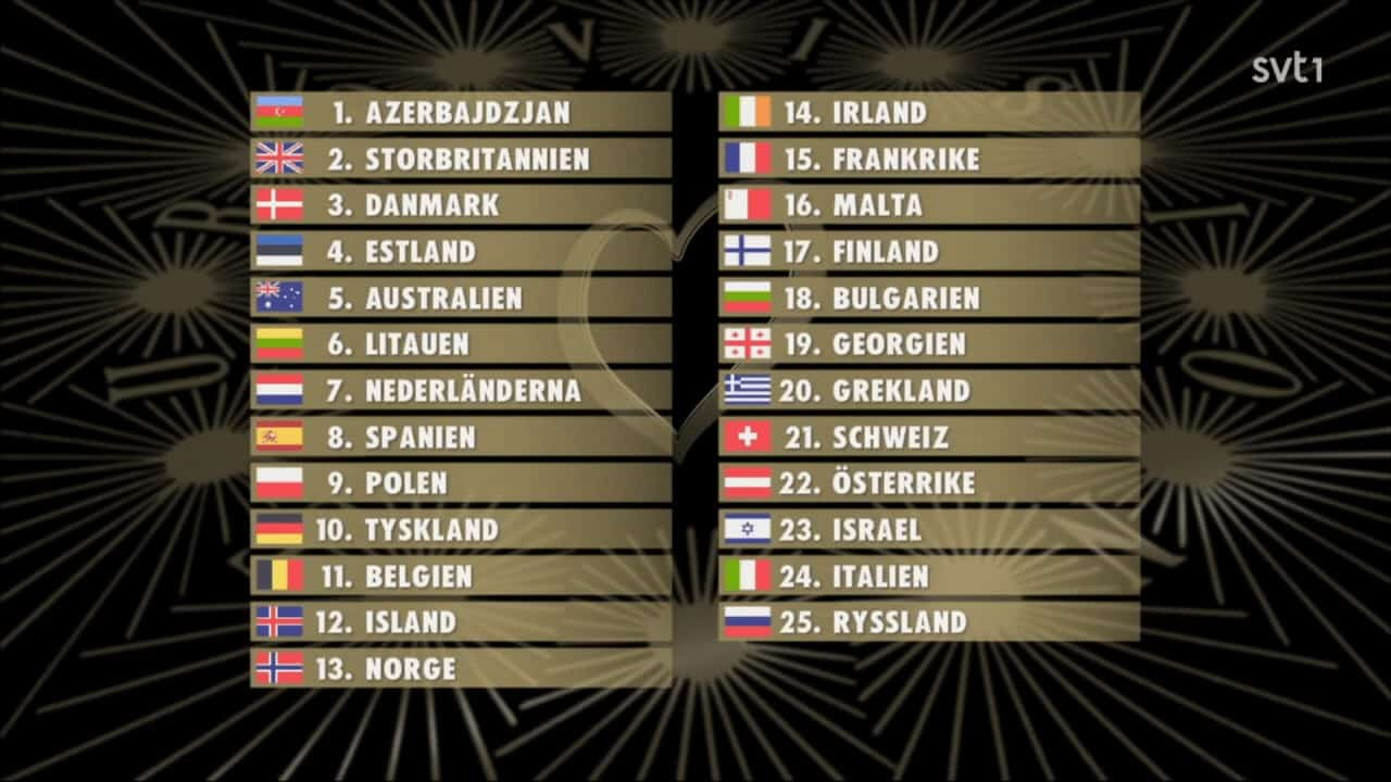 25 countries in eurovision 2020