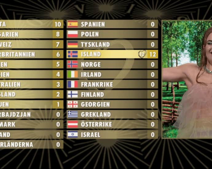 Dotter presented results eurovision 2020